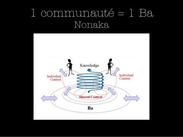 SECI   -   Nonaka