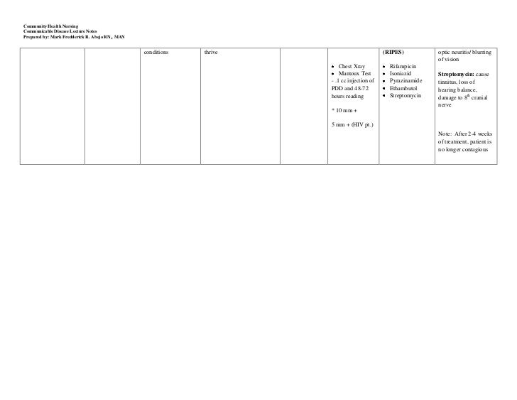 Communicable Diseases Slide 2