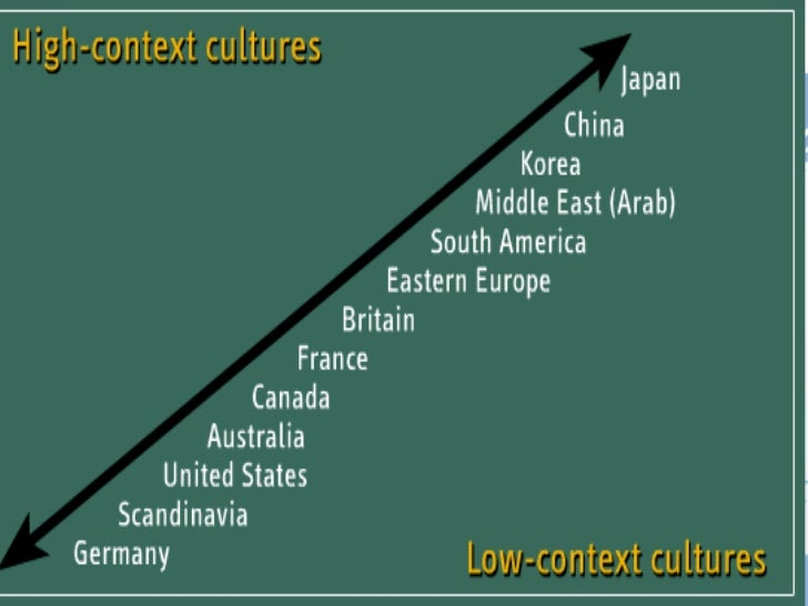 popular cultures subserviance to high culture essay 1321 words short essay on the culture  fulfilled according to the cultural ways culture determines and guides the varied activities of man in fact culture is defined as the process through which human beings satisfy their wants 9 culture varies from society to society.