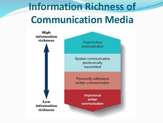 the barriers of communication in organizations Barriers to effective business communication in an organisation  some of the barriers to effective communication in an business organization  personal barriers.
