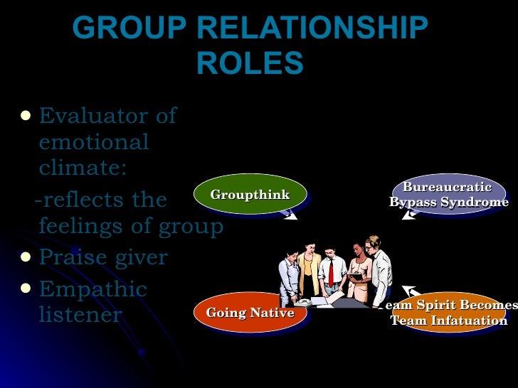 GROUP RELATIONSHIP ROLES <ul><li>Evaluator of emotional climate:  </li></ul><ul><li>-reflects the feelings of group </li><...