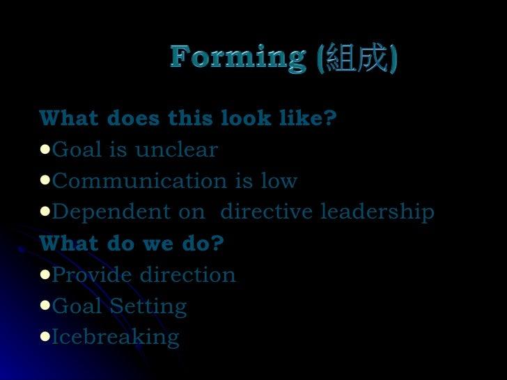 <ul><li>What does this look like? </li></ul><ul><li>Goal is unclear </li></ul><ul><li>Communication is low </li></ul><ul><...