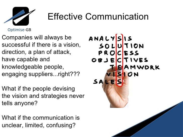 Effective Communication Optimise- GB Companies will always be successful if there is a vision, direction, a plan of attack...