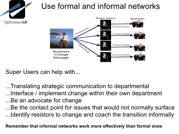 Super Users can help with... ...Translating strategic communication to departmental ...Interface / implement change within...