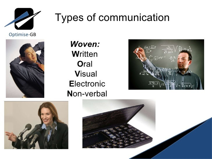 Types of communication Optimise- GB Woven:  W ritten O ral V isual  E lectronic  N on-verbal