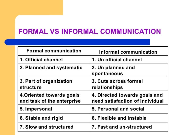examples of formal communication Communication is commonly known as the grapevine and includes conversations among employees that take place outside of regular work activities the primary objective of the present paper is an attempt to project the role of formal and informal communication in business organization.