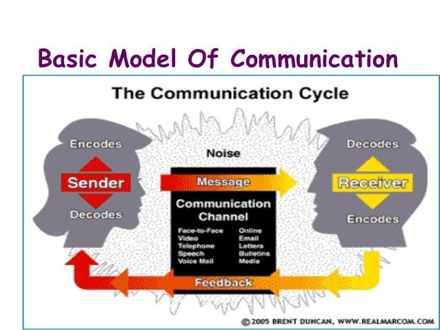 basic principles of interpersonal communication essay Handbook of basic principles new york: or interpersonal relations this chapter will review four models of interpersonal communication.