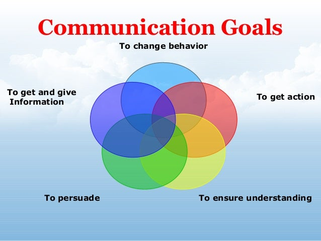 functions of oral communication Nonverbal behavior and nonverbal communication have tended to be used 1see fridlund  functions involve information such behaviors convey to others, regardless of.