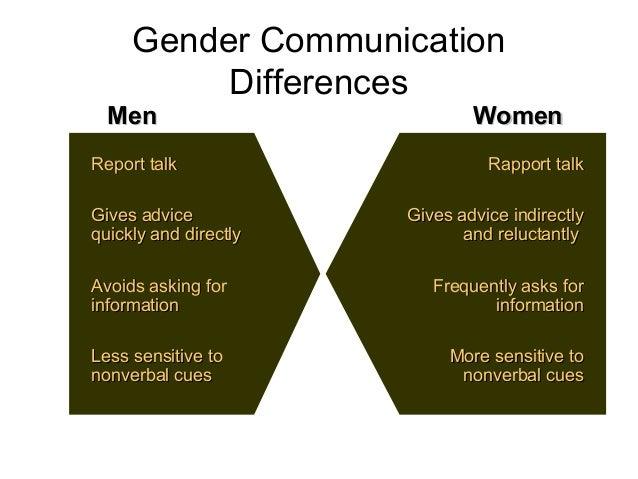 MenMen WomenWomen Gives adviceGives advice quickly and directlyquickly and directly Gives advice indirectlyGives advice in...