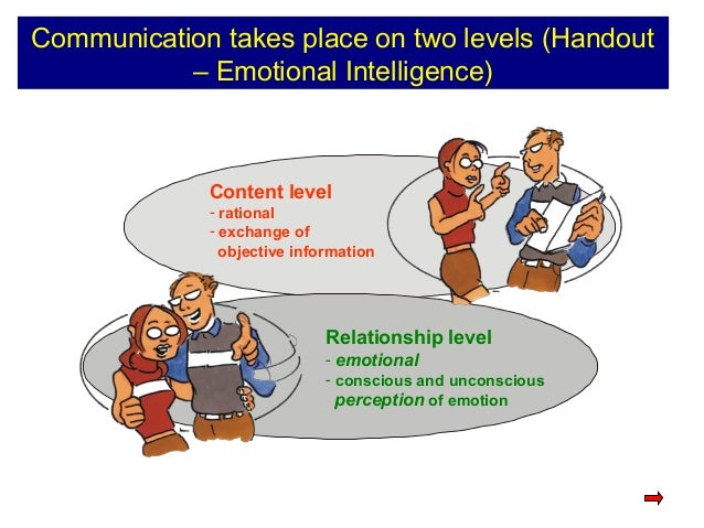Communication takes place on two levels (Handout – Emotional Intelligence) Content level - rational - exchange of objectiv...