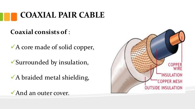 the concept of fiber optics and its advantages over copper wires #8 best advantages of using fiber cables bandwidth/data transfer capacity - fiber optic cable have a considerably more noteworthy transmission capacity than metal links the measure of data that can be transmitted per unit time of fiber over other transmission media is its most critical favorable position.