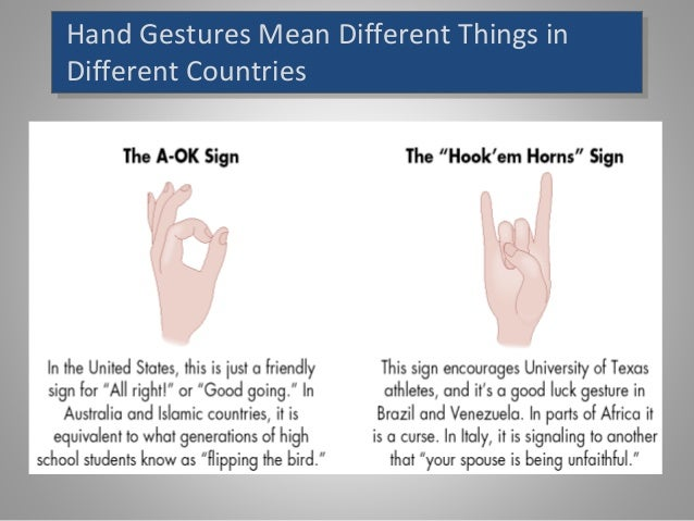 the meaning of gestures in other culture essay It can be terrifying to deal with other people if one from culture to culture hand and arm gestures cultural differences in communication essay.