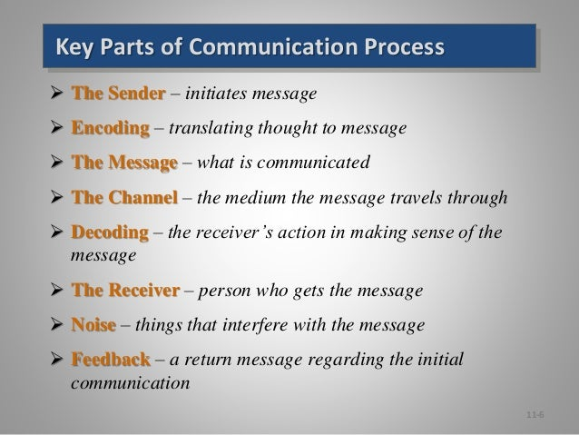 Key Elements of the Communication Process