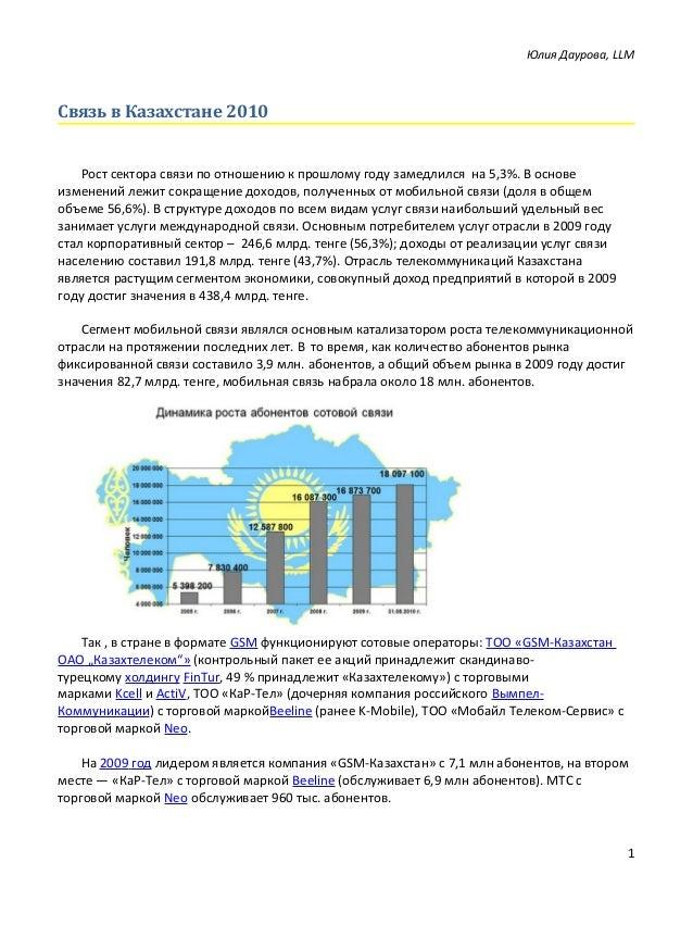 Юлия Даурова, LLM Связь в Казахстане 2010 Рост сектора связи по отношению к прошлому году замедлился на 5,3%. В основе изм...