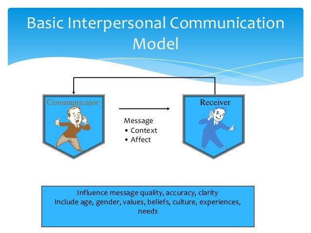 Communication  Communication