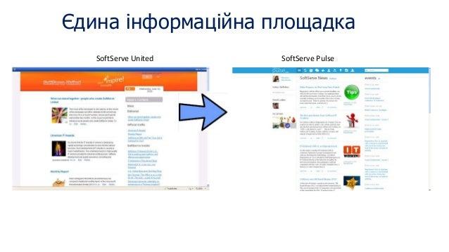 SoftServe United SoftServe Pulse SoftServe NewsЄдина інформаційна площадка