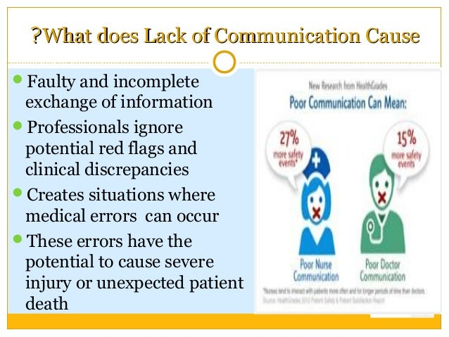 the sentinel by campbell communication between doctors and patients Examining barriers and facilitators to effective nurse-patient communication within a saudi arabic cultural context.