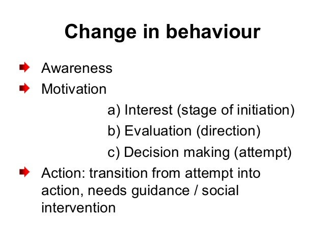 Change in behaviour Awareness Motivation a) Interest (stage of initiation) b) Evaluation (direction) c) Decision making (a...