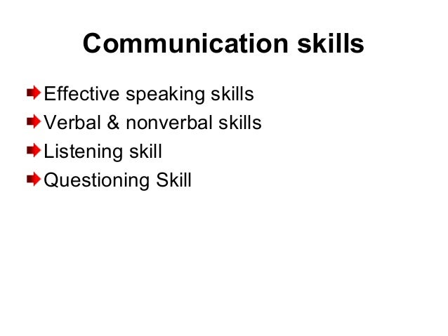 Communication skills Effective speaking skills Verbal & nonverbal skills Listening skill Questioning Skill