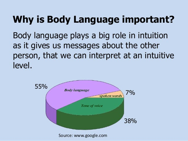 the importance of body language Body language and how it relates to therapy as a therapist your own body language is also very important, as you need to portray an image of confidence.