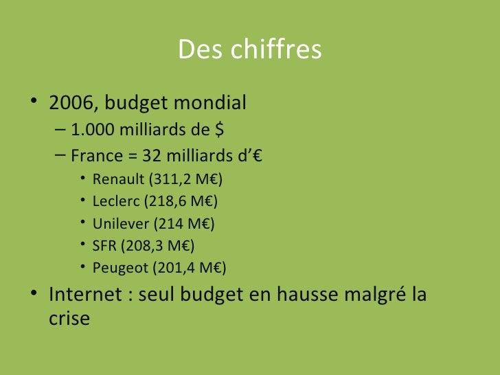 Des chiffres <ul><li>2006, budget mondial </li></ul><ul><ul><li>1.000 milliards de $ </li></ul></ul><ul><ul><li>France = 3...