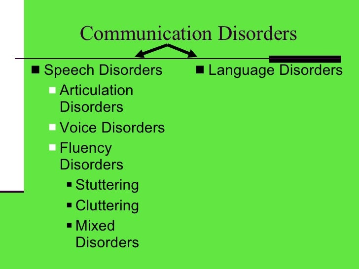 disabilities communication disorders and giftedness Individuals with disabilities education act in 1975, idea became law and brought with it for funding programs for children with disabilities and/or giftedness.