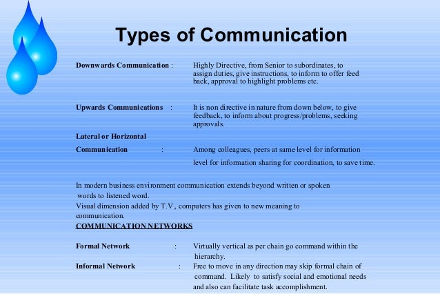 Communication Basics Ppt