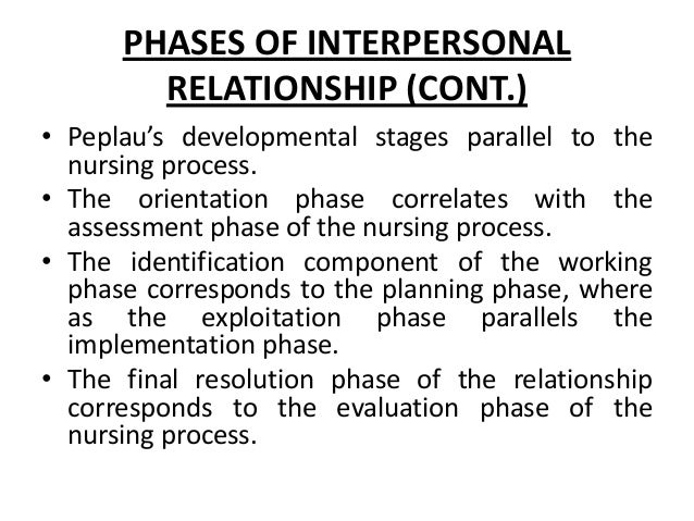 interpersonal relationship in nursing practice