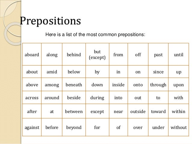 Common Prepositions Chart Pictures to Pin on Pinterest ...