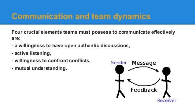 Communication in team dynamics