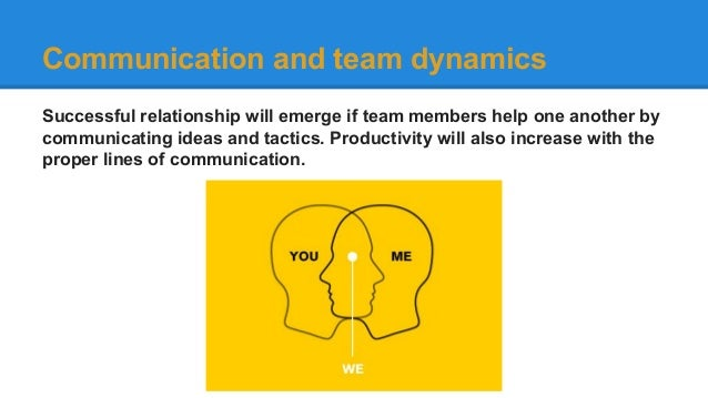 team communication in a team dynamics essay Basic team dynamics include: open communication to avoid conflicts effective  coordination to avoid confusion and the.