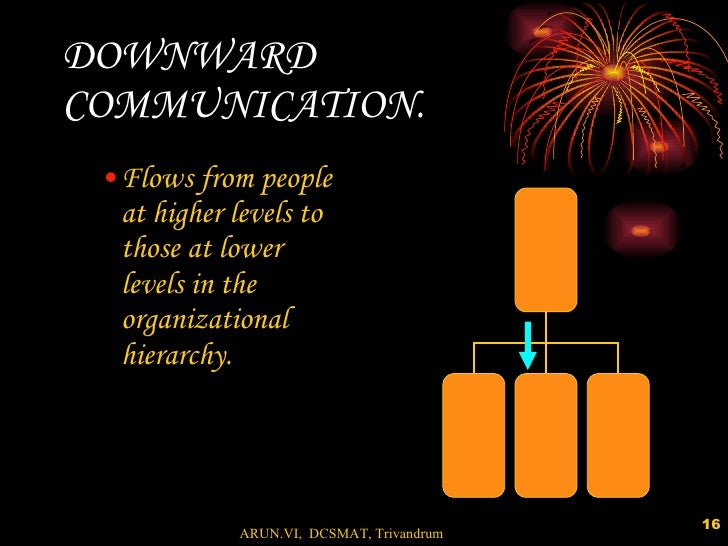 this refers to the flow of information among people on the same or similar organizational level Interpersonal communication refers to the exchange of information and transmission of meaning between two people organizational communication is the subject that deals with the exchange of information and transmission of meaning throughout the organizational hierarchy  among members of work groups at the same level, among managers at the.