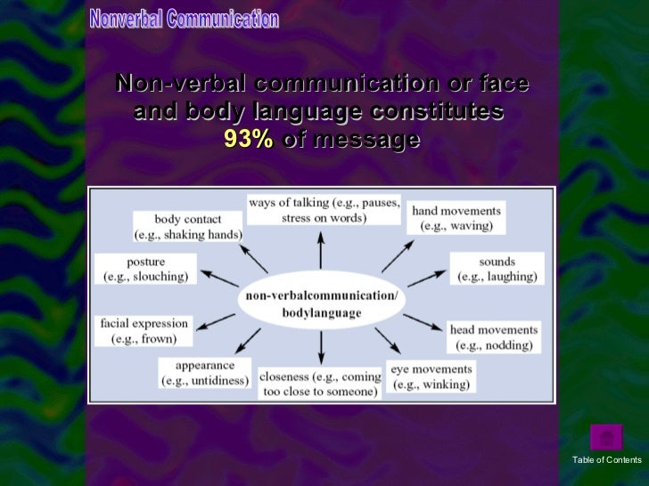 the importance of non verbal communication in the workplace