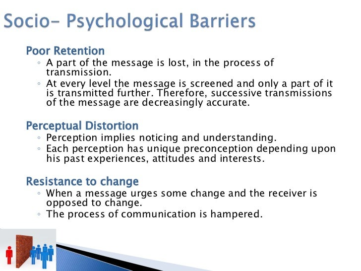 perceptual barriers to communication Differing perceptions in communication this is one of the most common communications barriers individual perception of the same communication thus differ.
