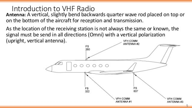 Vhf Munication Basics Part 3rhslideshare: Aircraft Radio Antennas At Elf-jo.com