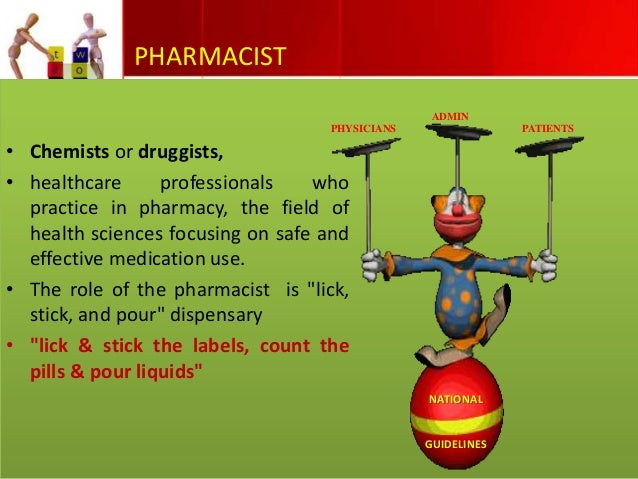 Lick Stick Count or Pour: Pharmacy Before ihe Pharm D