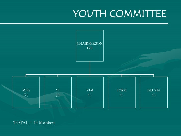 YOUTH COMMITTEE                           CHAIRPERSON                               IYR   AYRs              YI        YIM ...