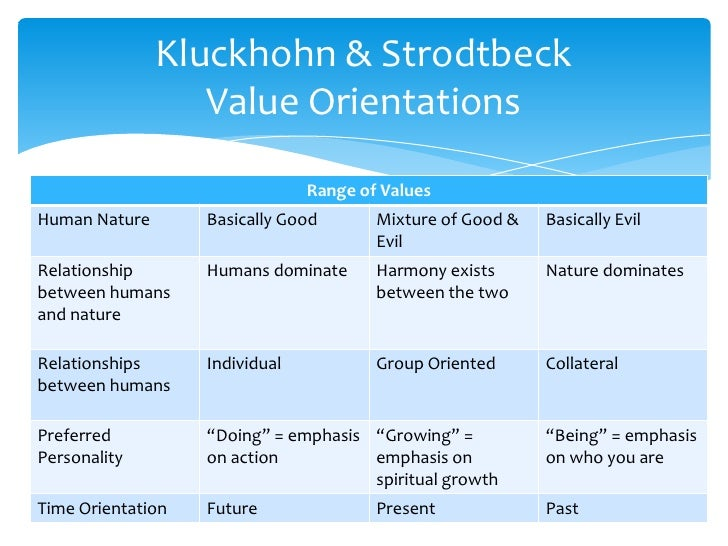 a theory of cultural value orientations These cultural value orientations could be used in order to find differences between  it will be supplemented and supported by inglehart's cultural theory,.
