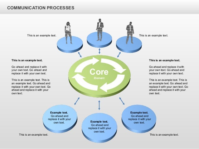 communication process diagram The sharing of meaningful information between two or more people with the goal of the receiver understanding the sender's intended messagein business, the effectiveness of a company's internal and external communication process is often very important to its overall success.