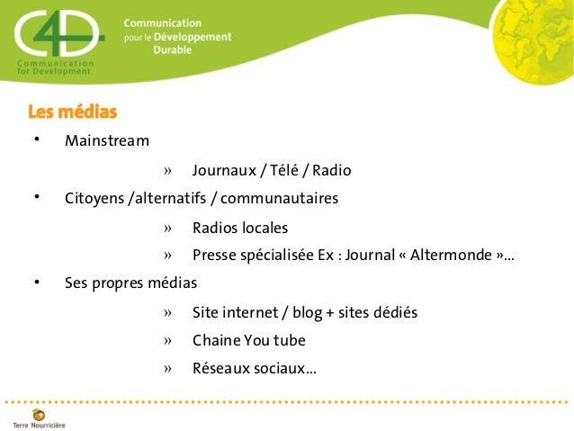 les supports de communication pdf