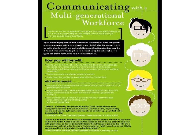 Communication   Generations