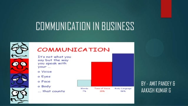 COMMUNICATION IN BUSINESS  BY - AMIT PANDEY & AAKASH KUMAR G