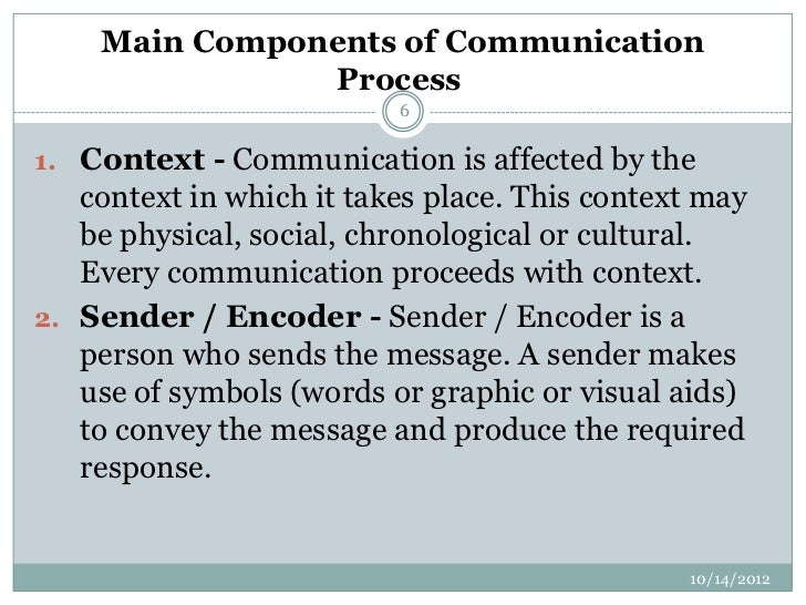 context of communication essay Cultural variability in relation to intercultural communication essay cultural variability in relation to intercultural intercultural communication essay.