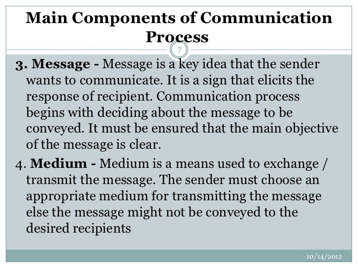 major components of communication