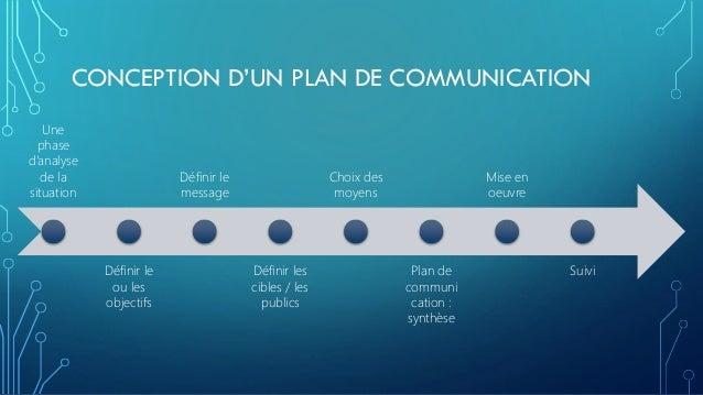 Exemple texte de presentation site de rencontre