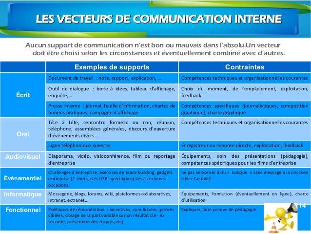 Assez Communication interne entreprise VH33