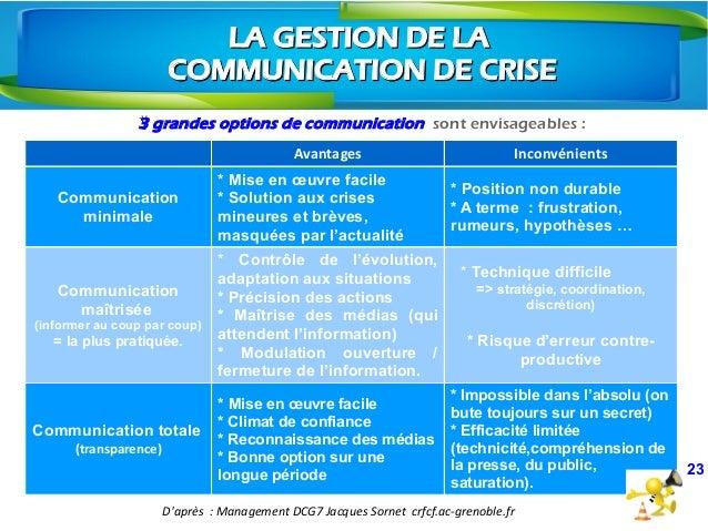 outils de communication interne en entreprise pdf