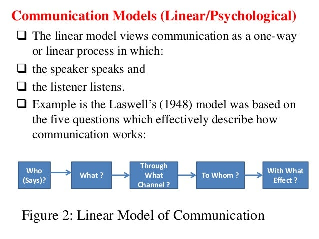 linear model of communication 5 the role of communications and branding in social marketing programmes 51  the linear model of communications one of the key tasks of social marketers is.