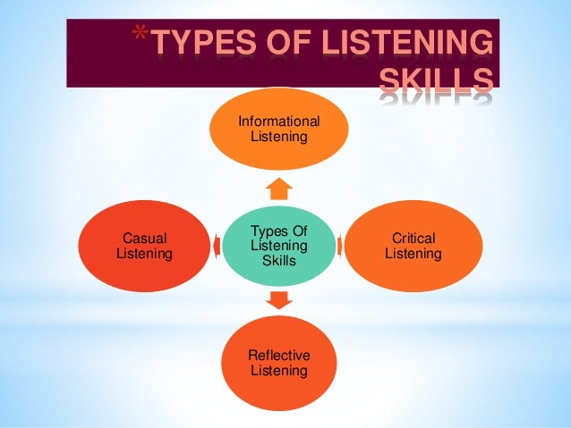 types of listening in communication