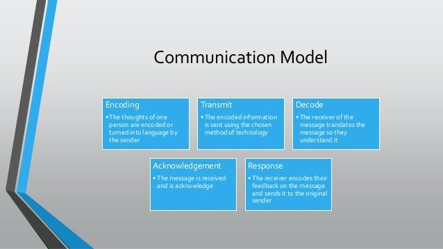 Communication Model Encoding • The thoughts of one person are encoded or turned into language by the sender Transmit • The...